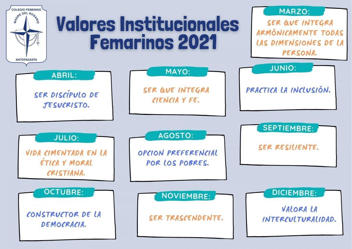 Valores Institucionales 2021